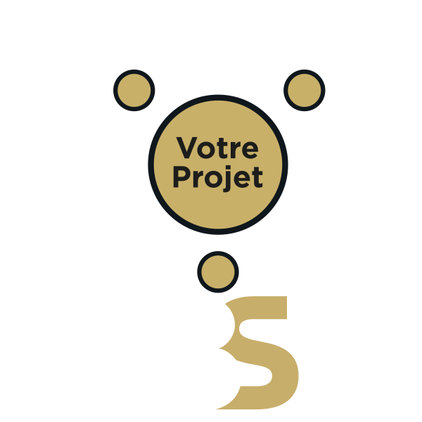 https://bs-entreprise.be/wp-content/uploads/2020/07/BS-consult-diagram.png